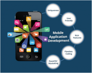 Top Mobile Apps Development Companies in Nairobi,kenya in 2018